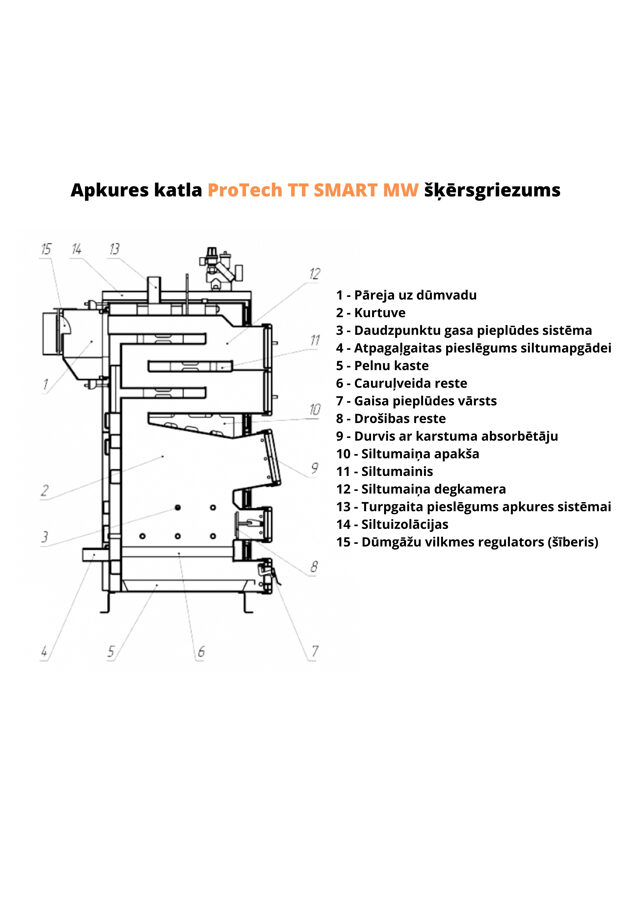 Apkures katls ProTech MW 30Kw